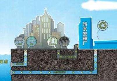 数家水务名企竞夺泗洪县城区雨污分流暨污水处理厂工程PPP项目