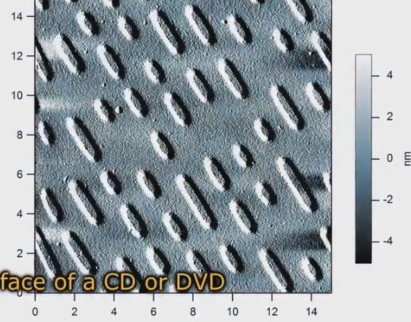 电子扫描隧道显微镜下的世界