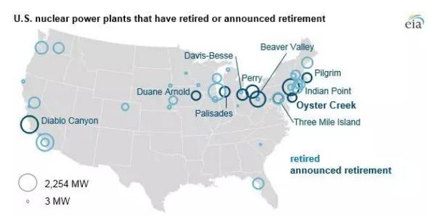 美国最古老核电站Oyster Creek核电厂已退役 退役过程需要60年