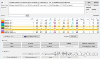 CGS为多色印刷推出Oris X Gamut 色彩管理软件