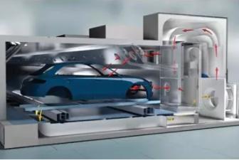 杜尔为汽车制造商VinFast打造越南最大的喷漆车间