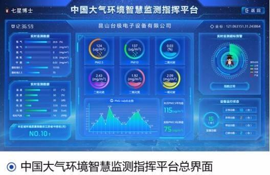 北京朝阳今年PM2.5达标率72% 建大气环境监测监管网络