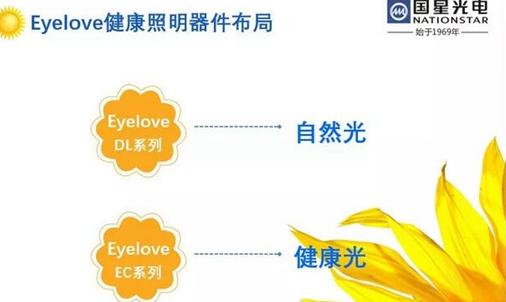 国星光电EyeLove健康器件无短波蓝光危害,提高视觉舒适度