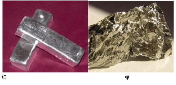 稀有金属有哪些?稀有金属的作用