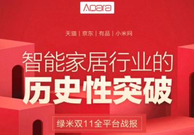 绿米Aqara双11战绩亮眼:获传感器、智能开关、电动窗帘3项品类第一!