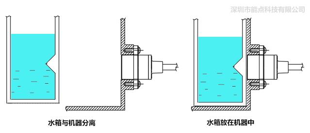 分离式光电液位传感器