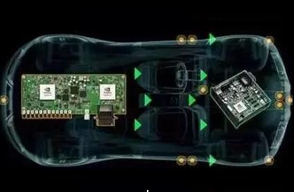 传感器技术在汽车中的应用解析