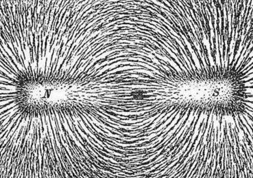 磁场强度与什么有关?磁场强度和磁感应强度的区别