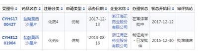 海正药业盐酸莫西沙星片通过无需申请自动送彩金58卫生组织PQ认证