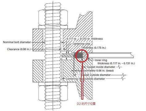 金属缠绕垫片标准、规格尺寸、用途、选型、安装使用注意事项