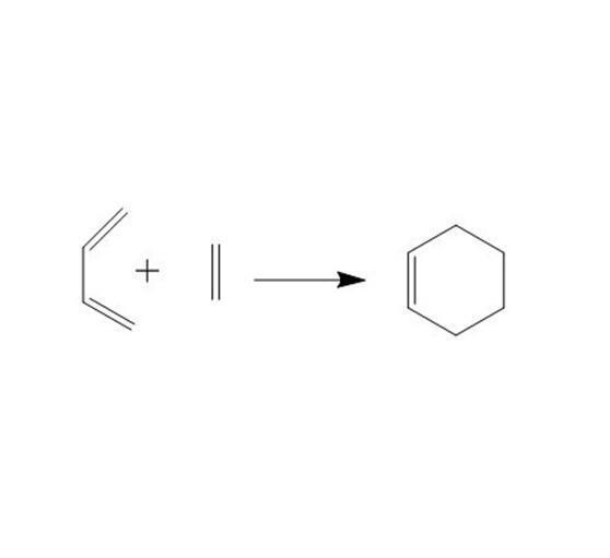 静电:开启化学反应新征程