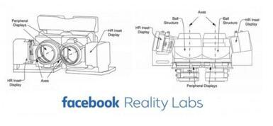 "Facebook获得VR头戴式显示器专利,实现""视网膜""级分辨率"