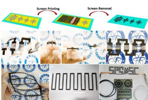 石墨烯导电油墨采用丝网印刷的方法制备平面微型超级电容器