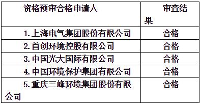 辽宁丹东5亿元垃圾处理及焚烧发电PPP项目资审结果出炉!