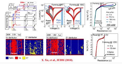 28纳米嵌入式阻变存储器可靠性优化