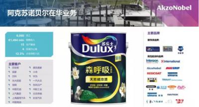 阿克苏诺贝尔收购中国装饰漆合资公司所有权