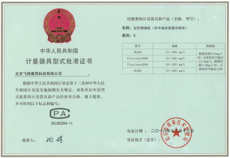 北京飞翔测油仪喜获北京质量监督局颁发中国计量器具型式标准证书