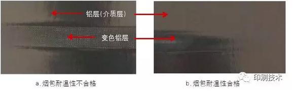 条与盒包装纸耐温性的检测方法与范围