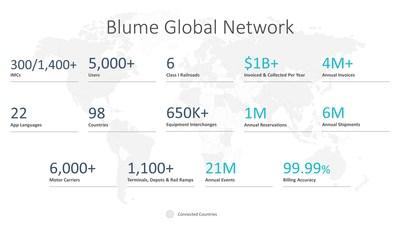 全球物流和数字供应链解决方案领导者Blume Global与印孚瑟斯达成战略合作