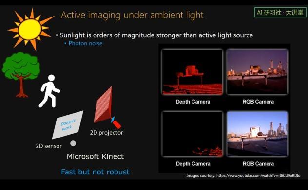 可编程光幕传感器传感器在机器人避障和无人驾驶中的应用