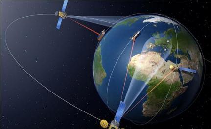 北斗系统创造了世界卫星导航系统建设的新纪录