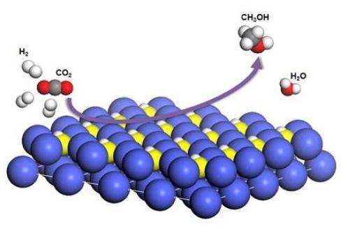 首次精确鉴别钴基催化在水解氢过程中的结构和过程