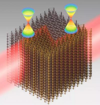浙江大学和新加坡南洋理工大学研制出首个三维光学拓扑绝缘体