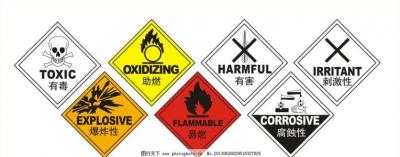 日常生活中遇到的危险化学品