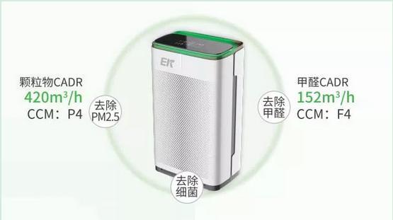 EK Air Fresh M系列空气净化器新品上市 四大净化优势全面升级