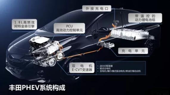 插电混动系统的卡罗拉双擎E+配置与价格