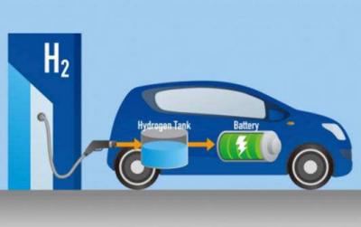 中国燃料电池如今已经发展到何种地步了?