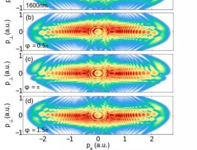 华中科技大学超快光学团队阿秒光电子全息研究取得新进展