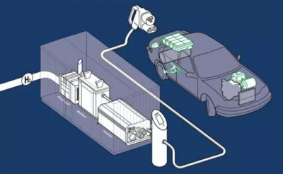 AFC能源公司推出首个氢燃料电池技术充电桩