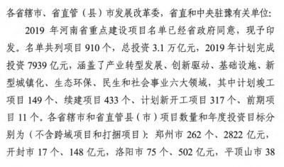 河南省重点建设项目涵盖生态环保等领域,总投资3.1万亿元