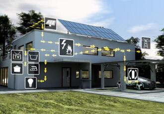 智能家居和联网汽车相融合,语音助手至关重要