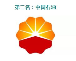 2019世界十大石油品牌揭晓 中石油、中石化位列前三
