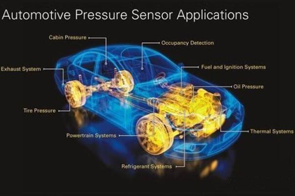 汽车压力传感器技术的发展演进探析