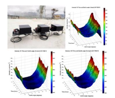 国产近红外天光背景测量仪在南极投入运行