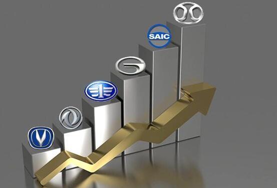中汽协节后首场汽车产销数据发布会:六大集团沉浮该何解?