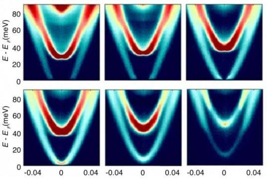 手性表面激子:新型电子能像行星一样旋转