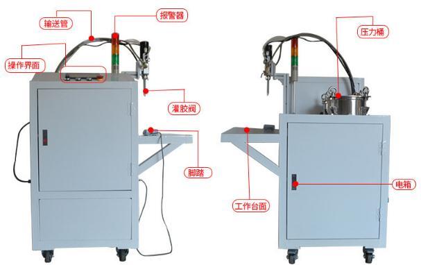 无溶剂复合自动混胶机基本要求、混配比精度检测方法与步骤