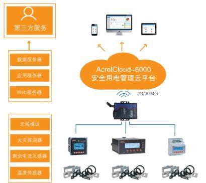 浙江省推广智慧用电技术的指导意见