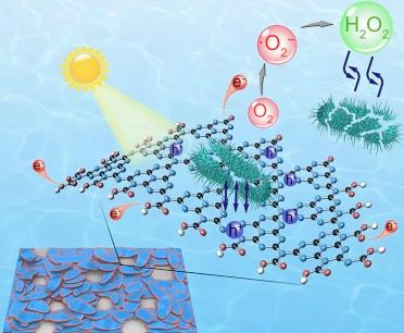 中国科学家采用石墨相氮化碳材料片提出光催化净水新方案
