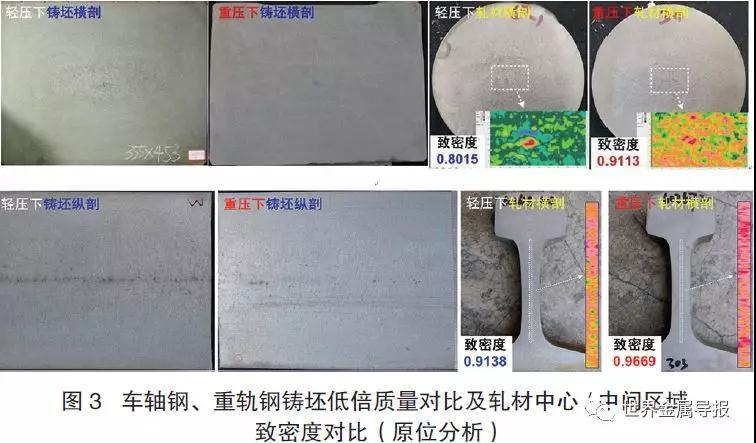 高品质连铸坯生产工艺与装备技术研究进展
