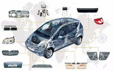 亚太地区车用塑料创新应用已有显著提高 与汽车强国比仍有差距