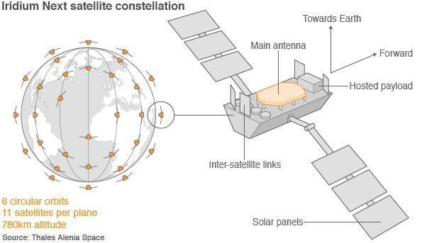 """美导弹防御局""""天基杀伤评估""""(SKA)系统传感器升级"""