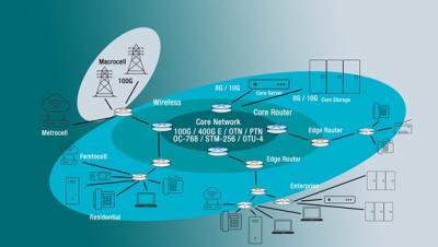 德州仪器发布两款全新基于BAW谐振器 可用于下一代通信系统