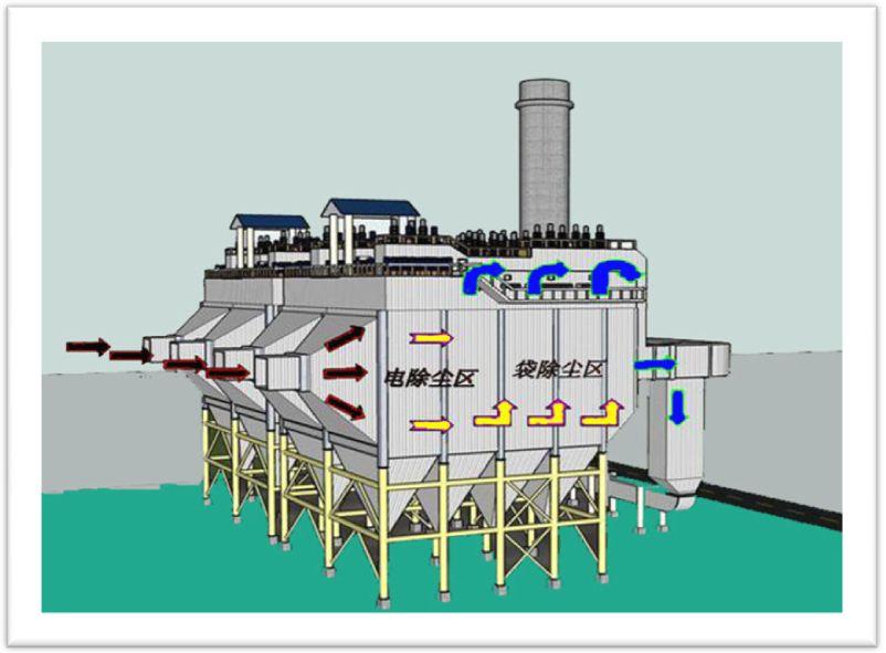 电除尘器与袋式除尘器在国产覆膜滤料的应用