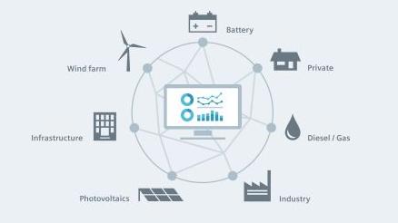 烟台供电公司投资9770万元扩建长岛智能微网群示范项目