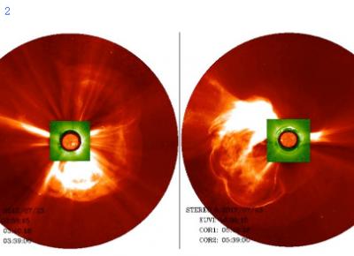 中科院国家空间科学中心给出超级太阳风暴形成的重要启示